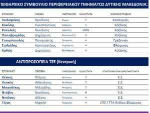 peitharxiko1