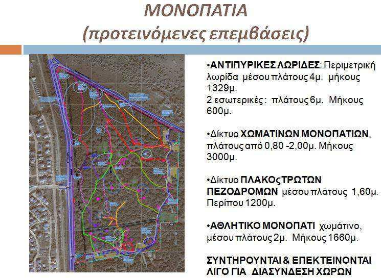 Σχεδιαγράμματα και παρεμβάσεις ανάπλασης σε 305,188 στρέμματα στο Κουρί Κοζάνης