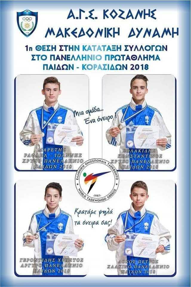 ΜΑΚΕΔΟΝΙΚΗ ΔΥΝΑΜΗ Κοζάνης: Πρωταθλήτρια για μία ακόμη χρονιά... άκρως πετυχημένη η αγωνιστική σεζόν