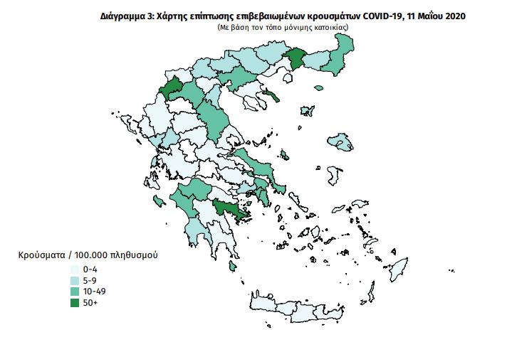 Ο νομός με τα περισσότερα κρούσματα η Καστοριά και τα λιγότερα τα Γρεβενά.Η πορεία του κορωνοϊου στην Ελλάδα, η οποία κινείται ομαλά