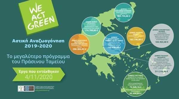 Δήμος Βοΐου:Εγκρίθηκε από το Πράσινο Ταμείο η χρηματοδότηση για την Προμήθεια εξοπλισμού των Κοινόχρηστων χώρων στον Δήμο Βοϊου