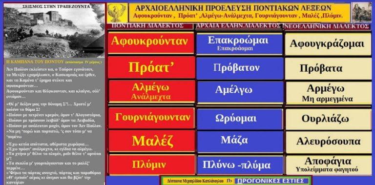 Λέξεις και φράσεις τη ποντιακής διαλέκτου με αρχαιοελληνικές ρίζες Αφουκρούνταν ,Πρόατ' ,Αλμέγω. Ανάλμεχτα, Γουρνιάγουνταν , Μαλέζ ,Πλύμιν  –Της Δέσποινας Μιχαηλίδου Καπλάνογλου.