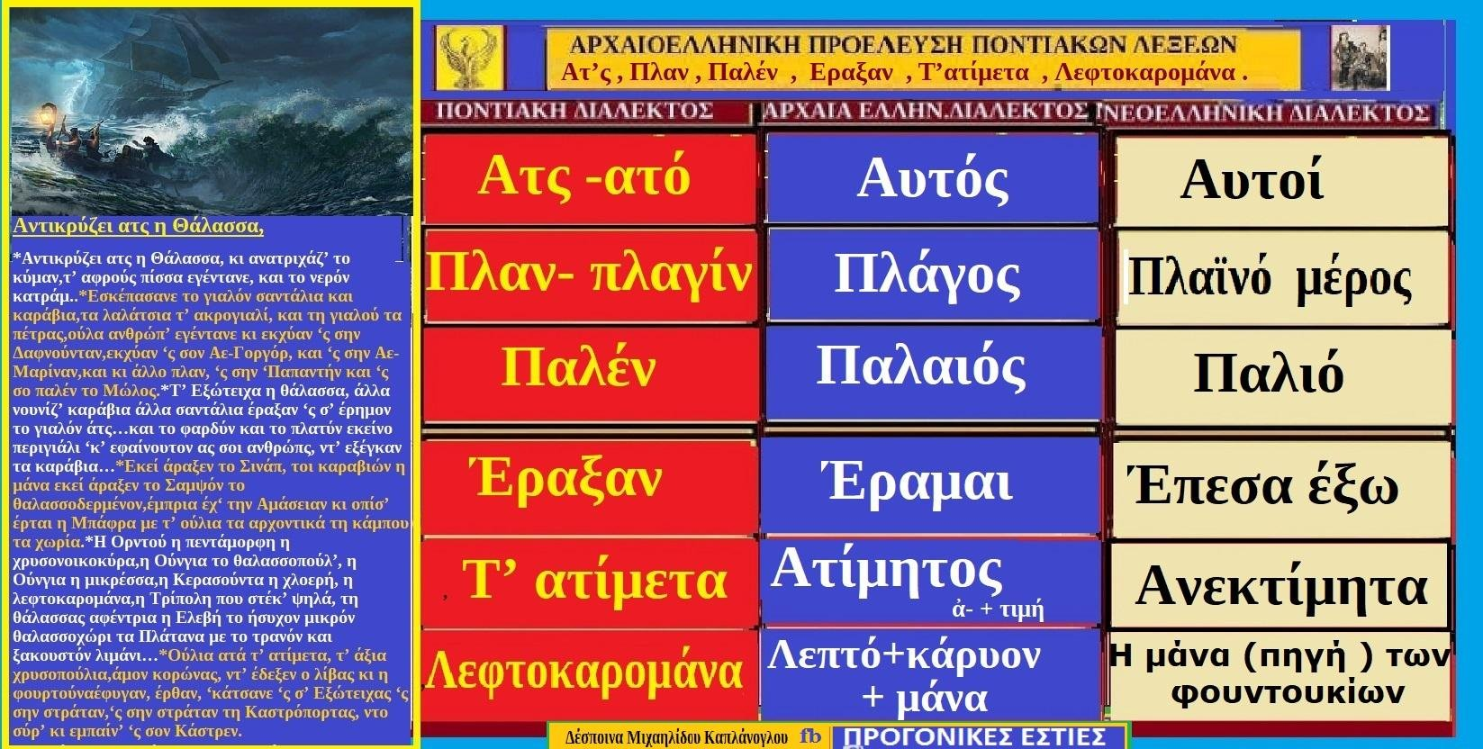 Λέξεις και φράσεις τη ποντιακής διαλέκτου με αρχαιοελληνικές ρίζες Ατ'ς, Πλαν, Παλέν, Εραξαν Τ' ατίμετα, Λεφτοκαρομάνα, – Της Δέσποινας Μιχαηλίδου Καπλάνογλου