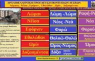 Λέξεις και φράσεις τη ποντιακής διαλέκτου με αρχαιοελληνικές ρίζες Λώματα, Νέϊσα, Εφόρνεν, Εθολώθαν, Ωμίν, Δοξασμέντσα. Της Δέσποινας Μιχαηλίδου Καπλάνογλου