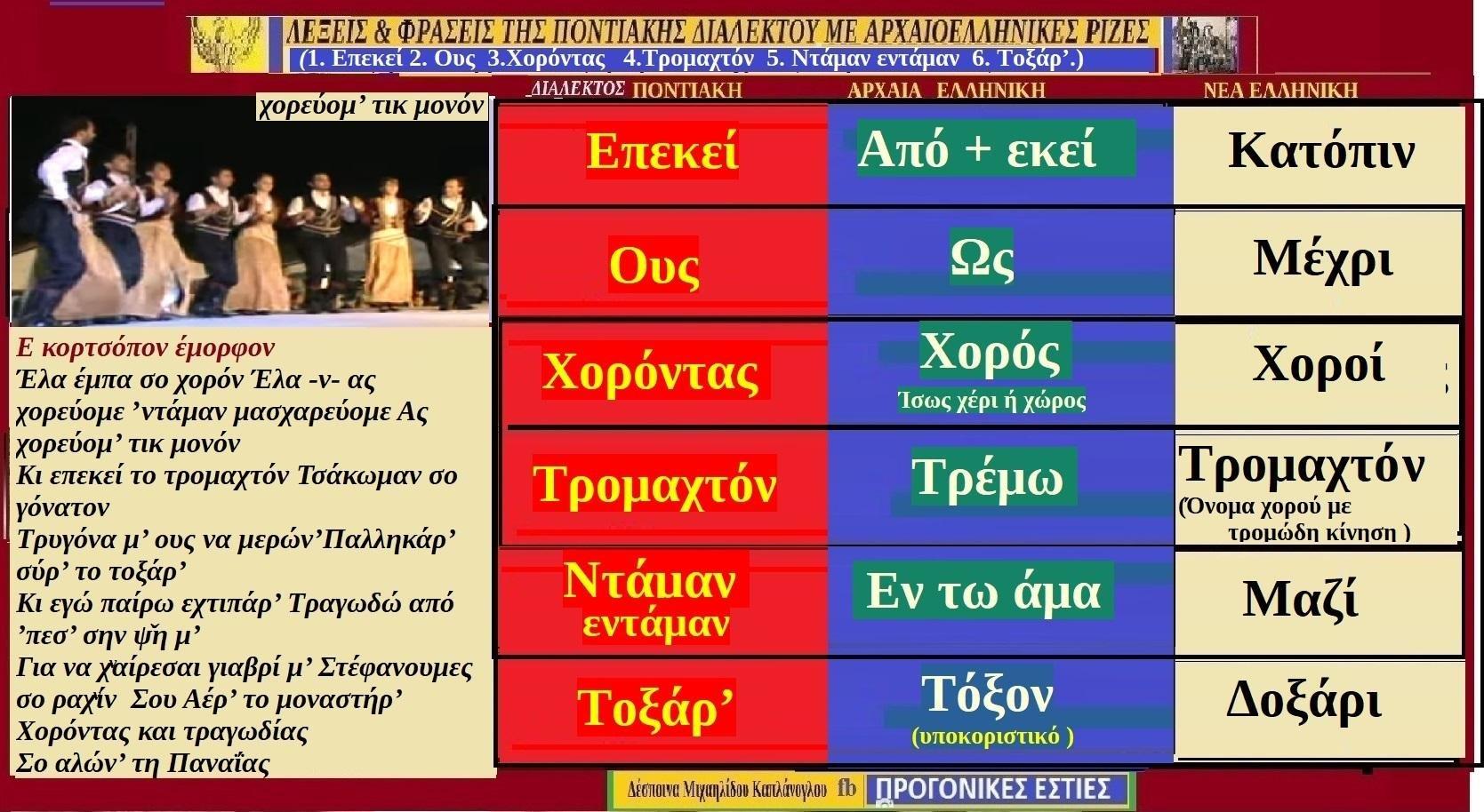 ΠΟΝΤΙΑΚΕΣ ΛΕΞΕΙΣ ΜΕ ΑΡΧΑΙΟΕΛΛΗΝΙΚΗ ΠΡΟΕΛΕΥΣΗ  (1. Επεκεί, 2. Ους, 3.Χορόντας, 4.Τρομαχτόν, 5. Ντάμαν, εντάμαν, 6. Τοξάρ').   Δέσποινας Μιχαηλίδου -Καπλάνογλου